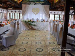 свадьба в ресторане фото