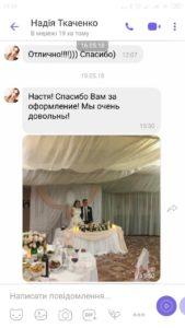 флорист на свадьбу киев отзывы